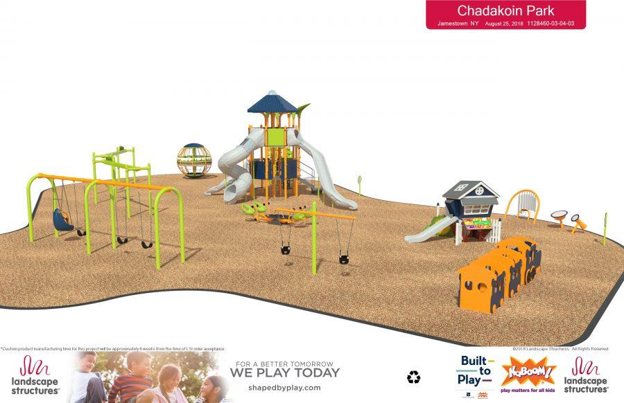 City of Jamestown NY Chadakoin Park Playground Project